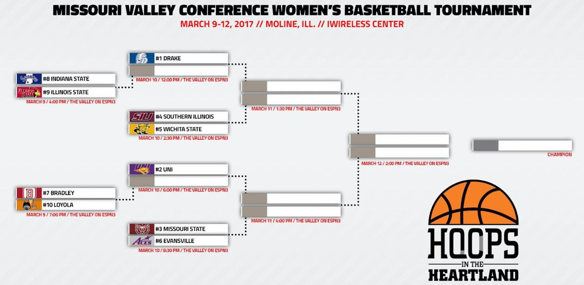 2017 missouri valley conference womens basketball tournament bracket