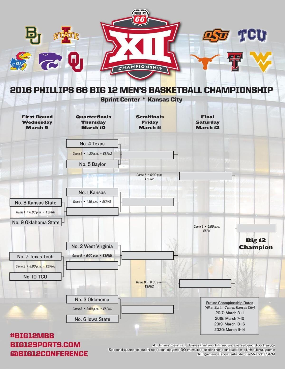 2016 Big 12 men's basketball tournament bracket