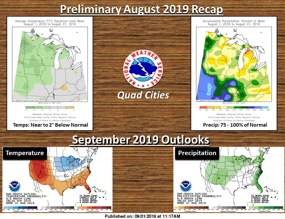 NWS: August wrap