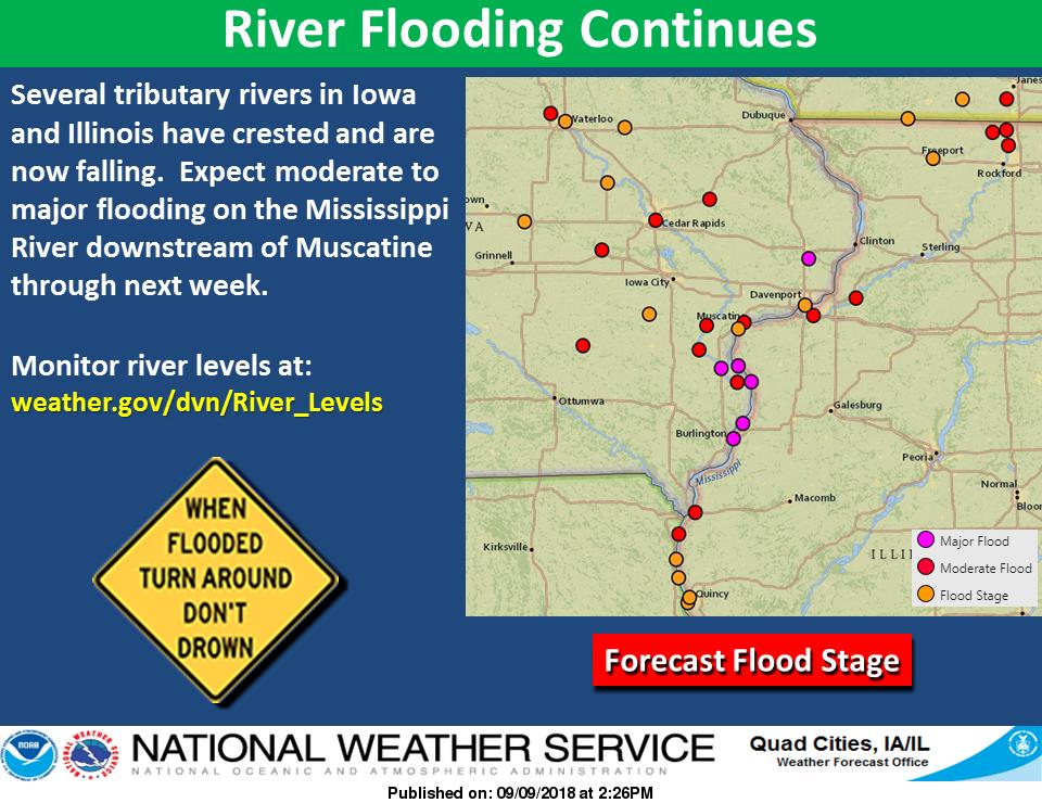 NWS: River levels