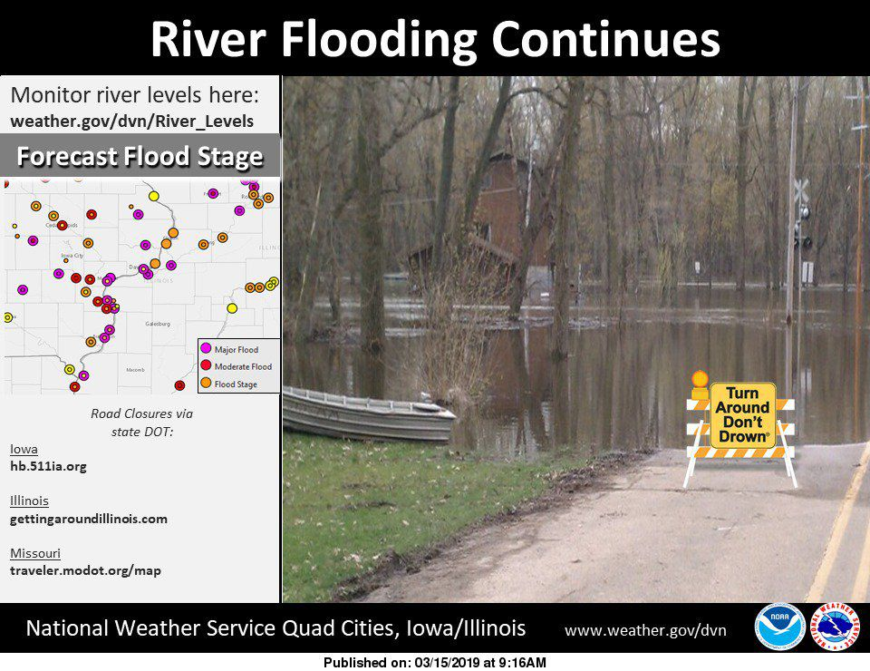 NWS: River flooding