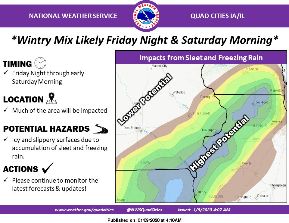 NWS: Wntry mix