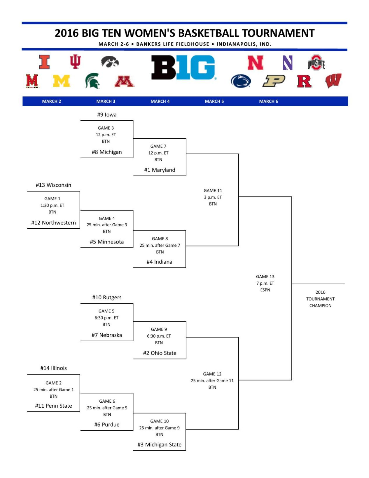 picture relating to Big Ten Tournament Printable Bracket referred to as Printable 2016 Massive 10 womens basketball event bracket