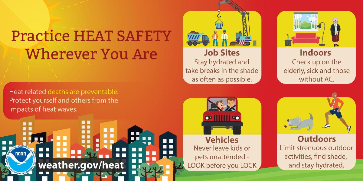 NWS: Heat safety II
