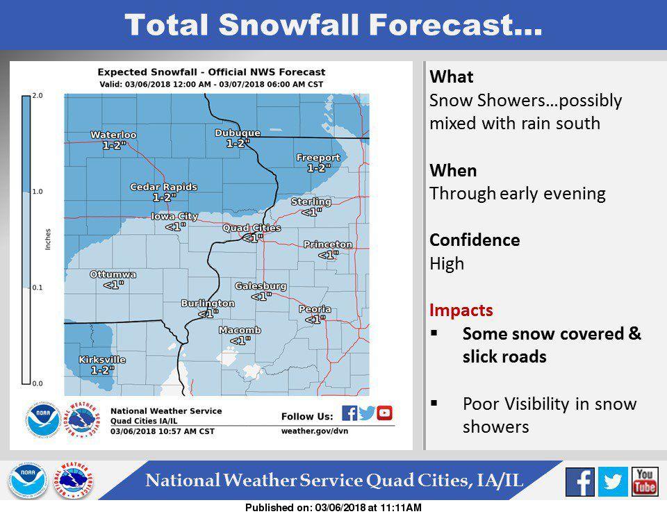 NWS: Snowfall amounts