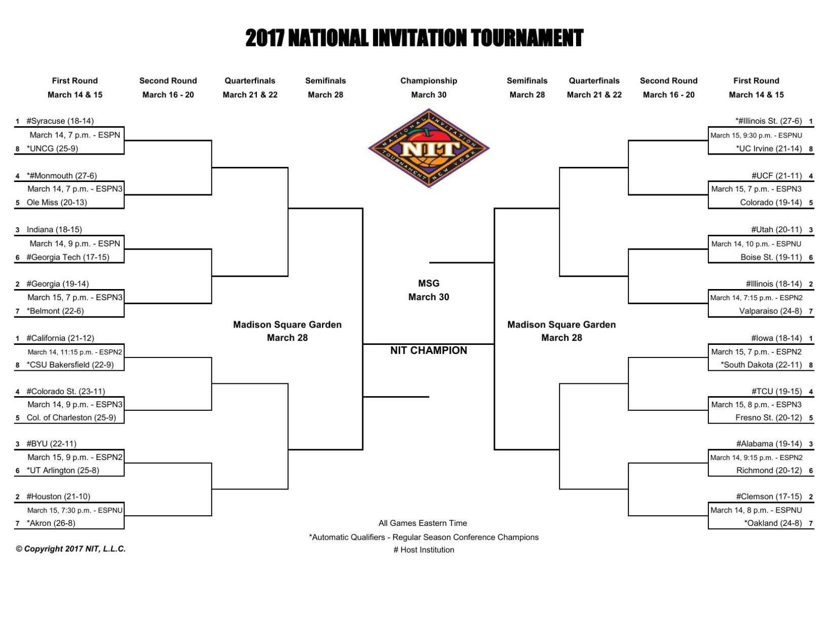 graphic about Printable Nit Bracket identify 2017 NIT bracket Iowa Hawkeyes Basketball