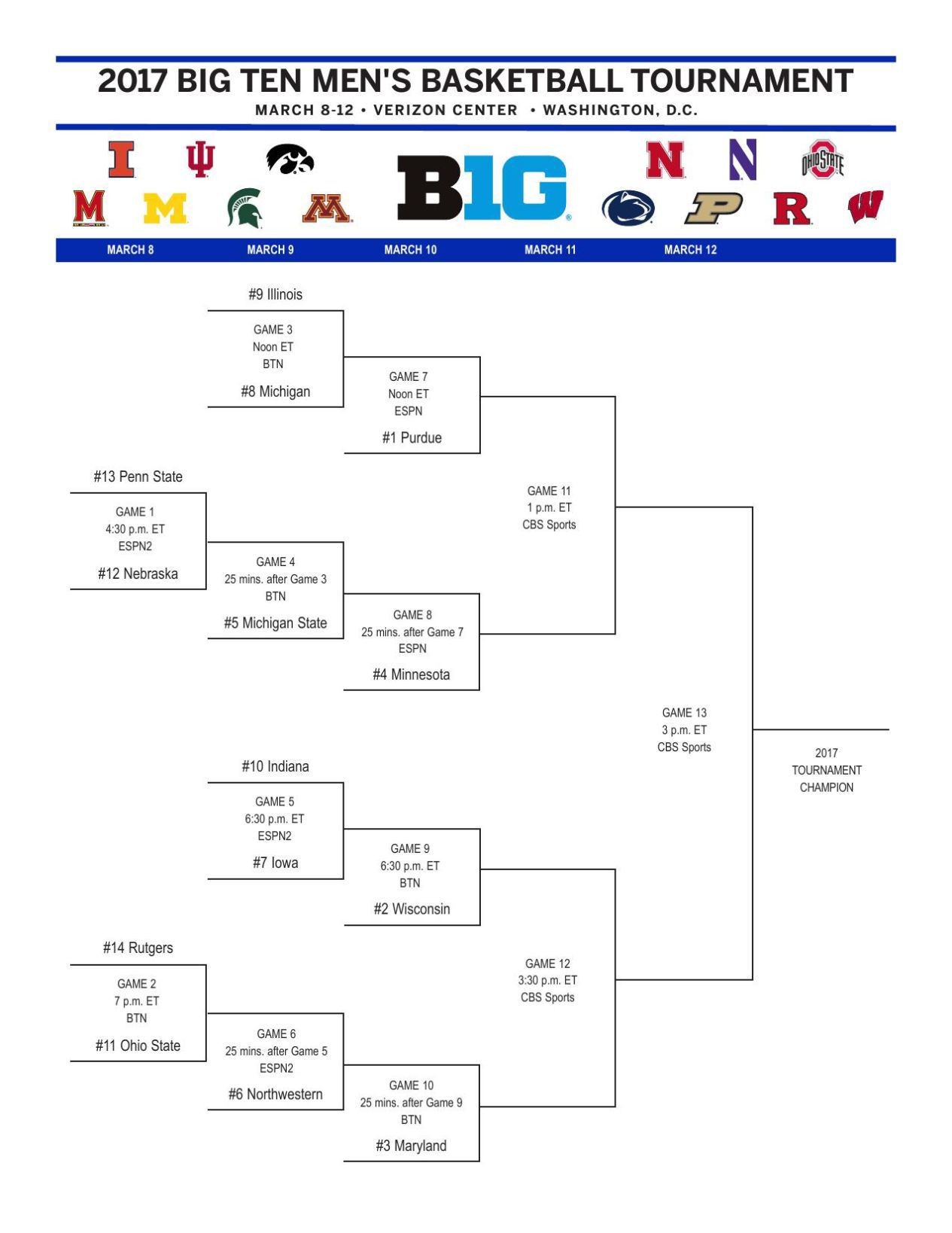 image regarding Printable Big Ten Tournament Bracket titled 2017 Massive 10 mens basketball event bracket Iowa