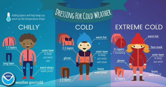 NWS: Cold weather gear