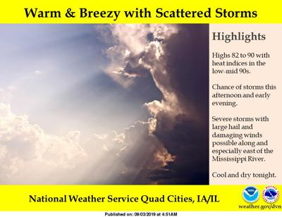 NWS: Scattered storms