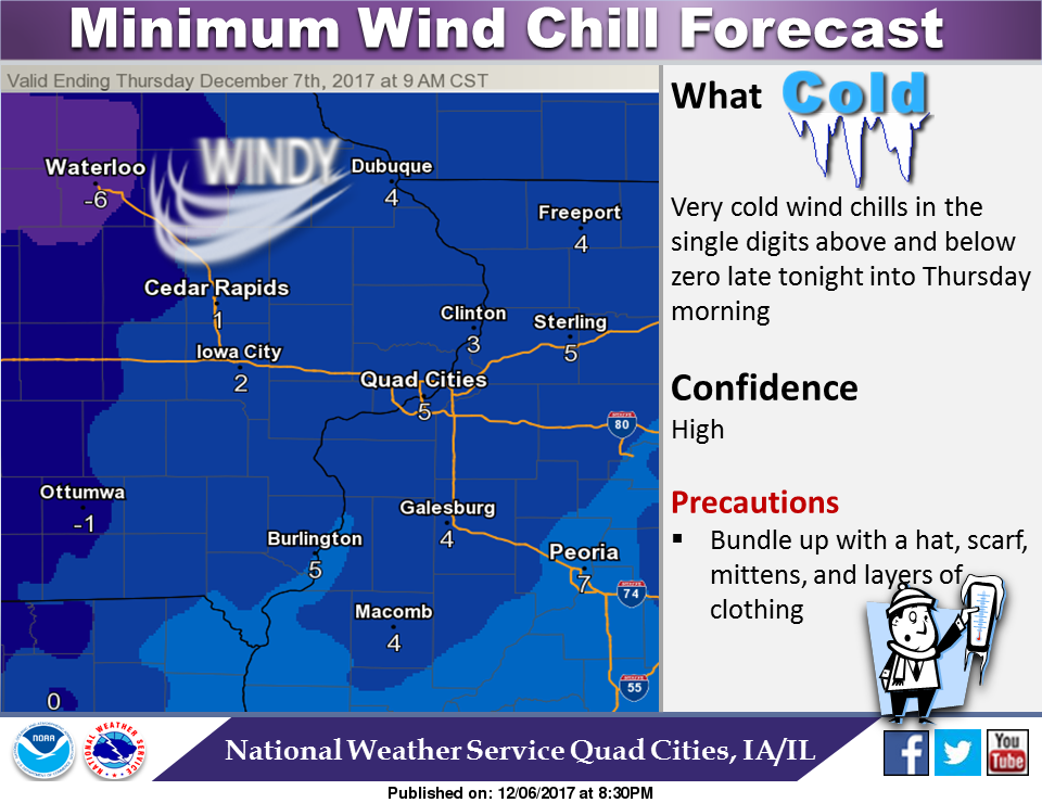 NWS: Wind chill