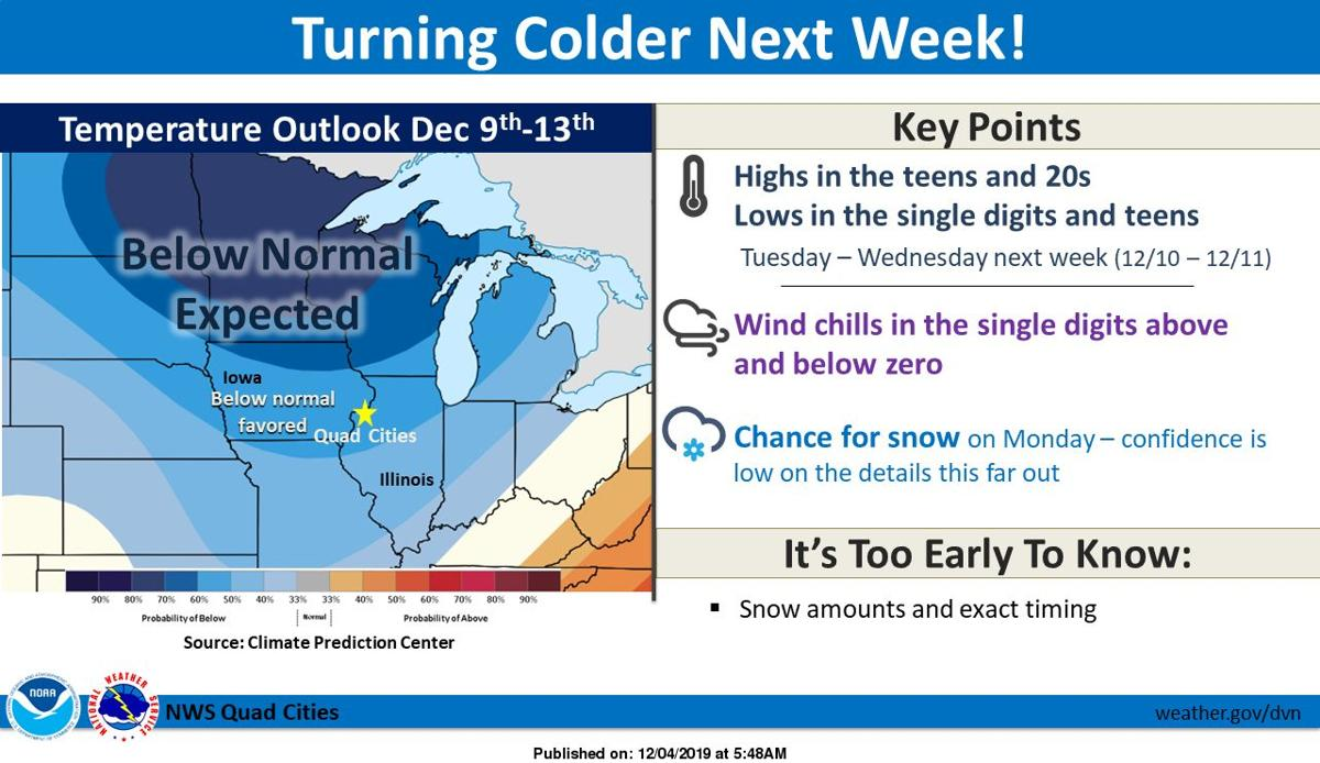 NWS: Cold