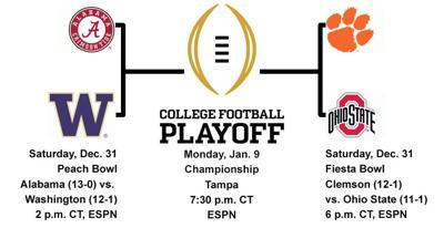 College Football Playoff Bracket 2016 2017 Iowa Hawkeyes Football