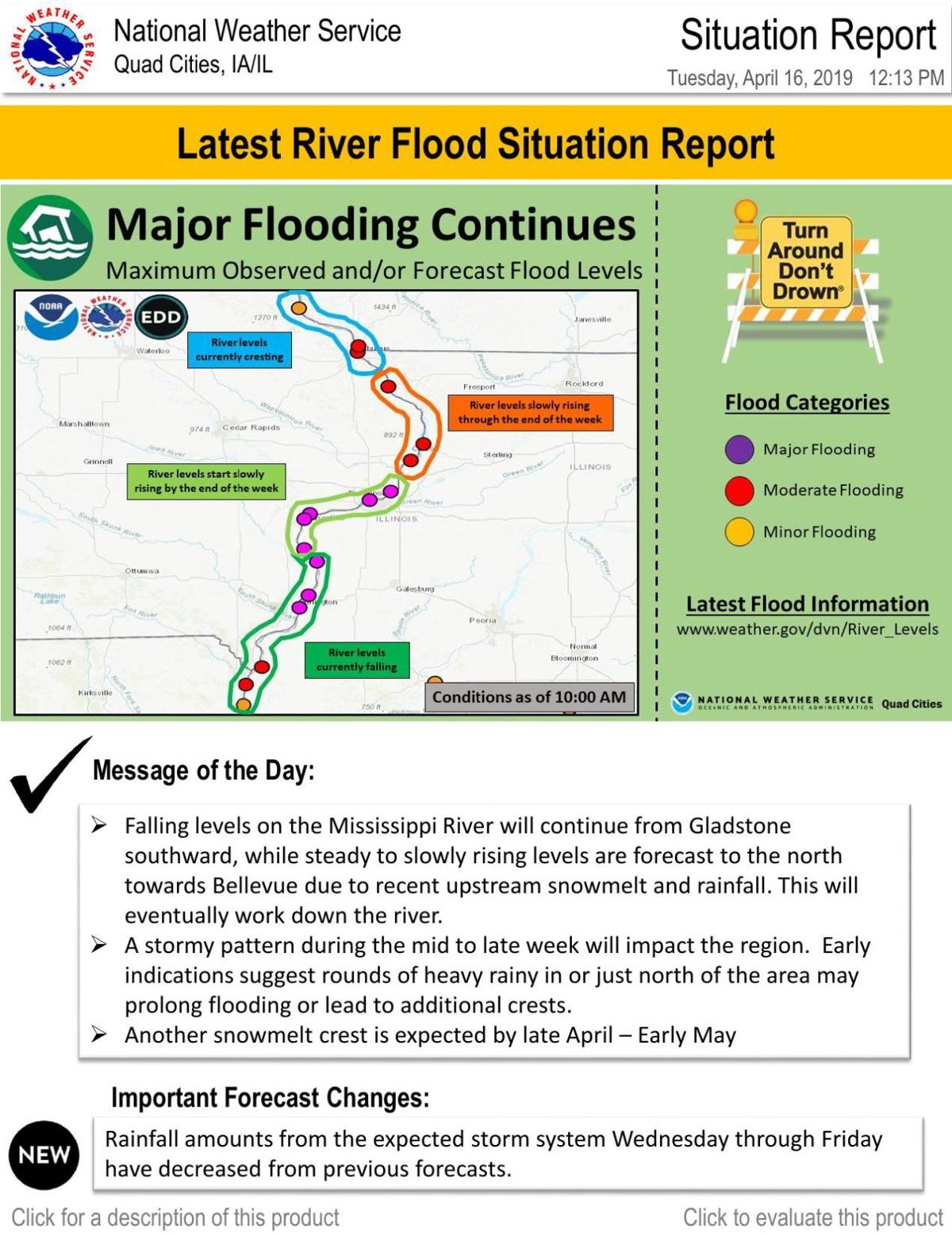 Flood situation report