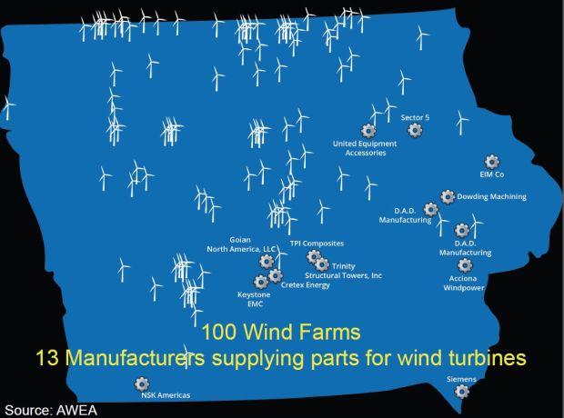 Iowa wind farms
