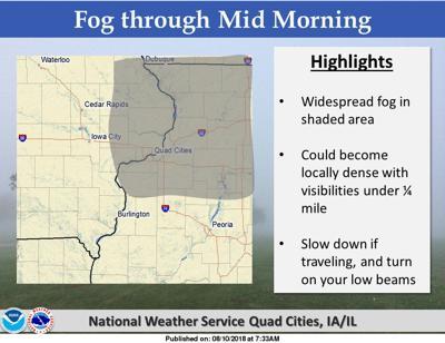 NWS: fog