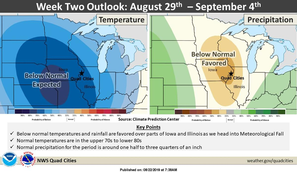 NWS: Fall outlook