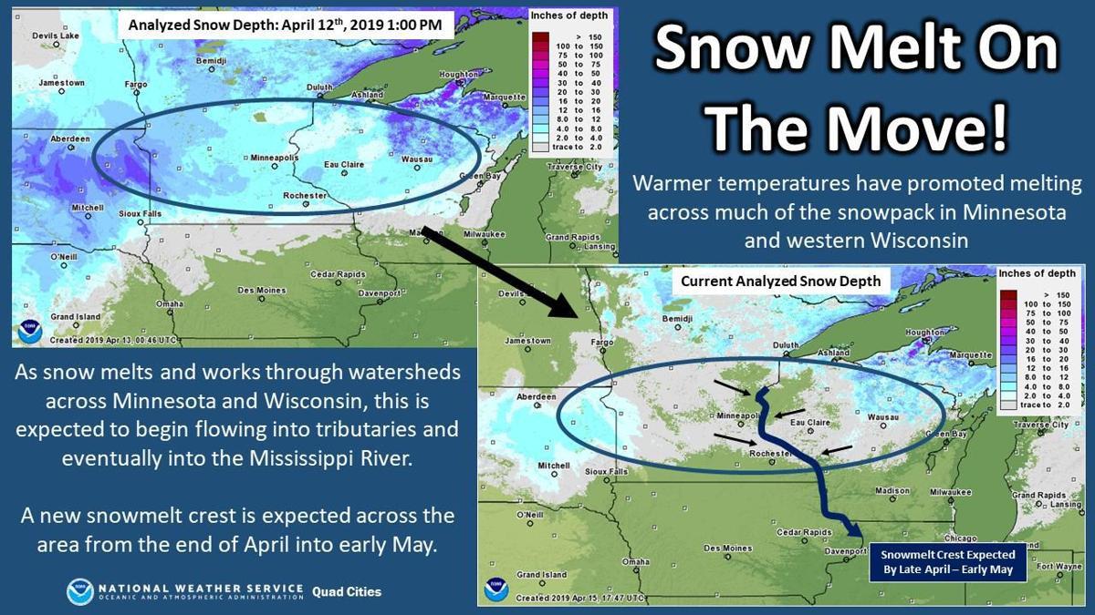 NWS: Snow melt
