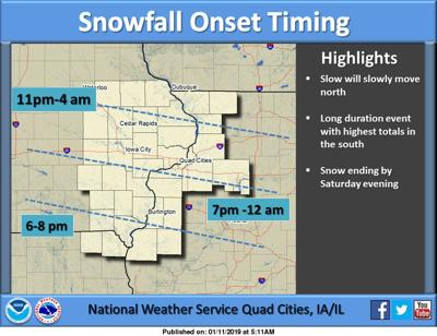 NWS: Snow timing