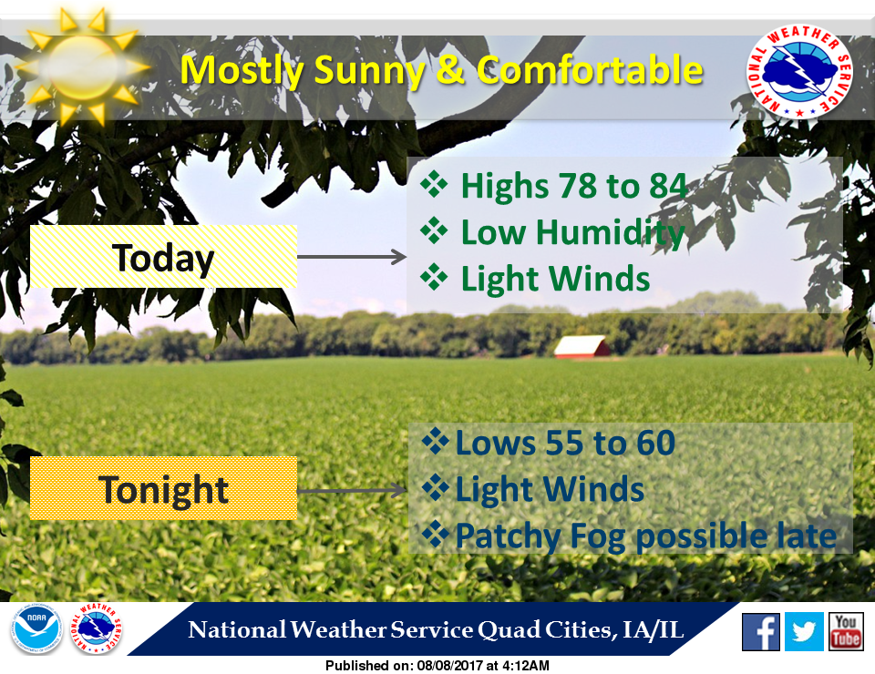 NWS: Weather summary