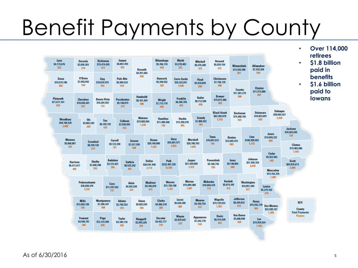 IPERS payments by county