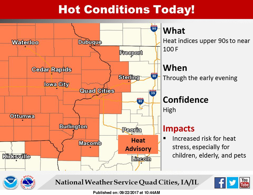 Weather service issues heat advisory for metro — ALERT