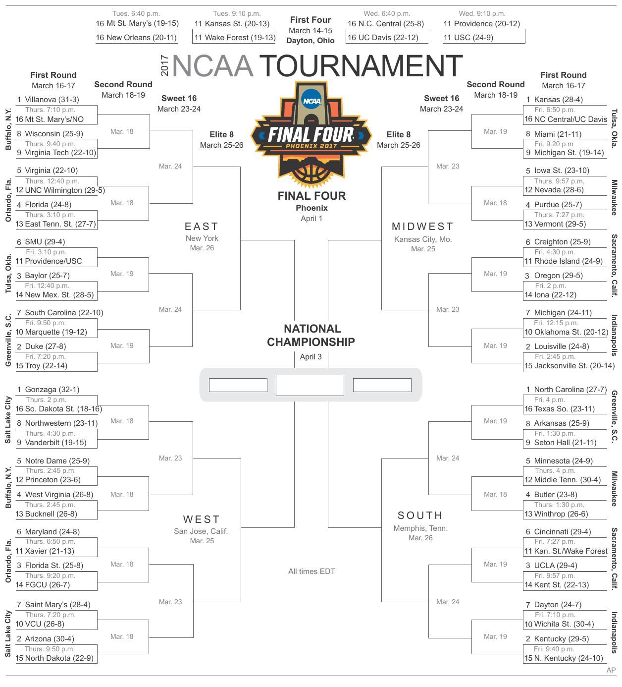 photo relating to Printable Ncaa Bracket With Times and Channels named Printable NCAA event bracket