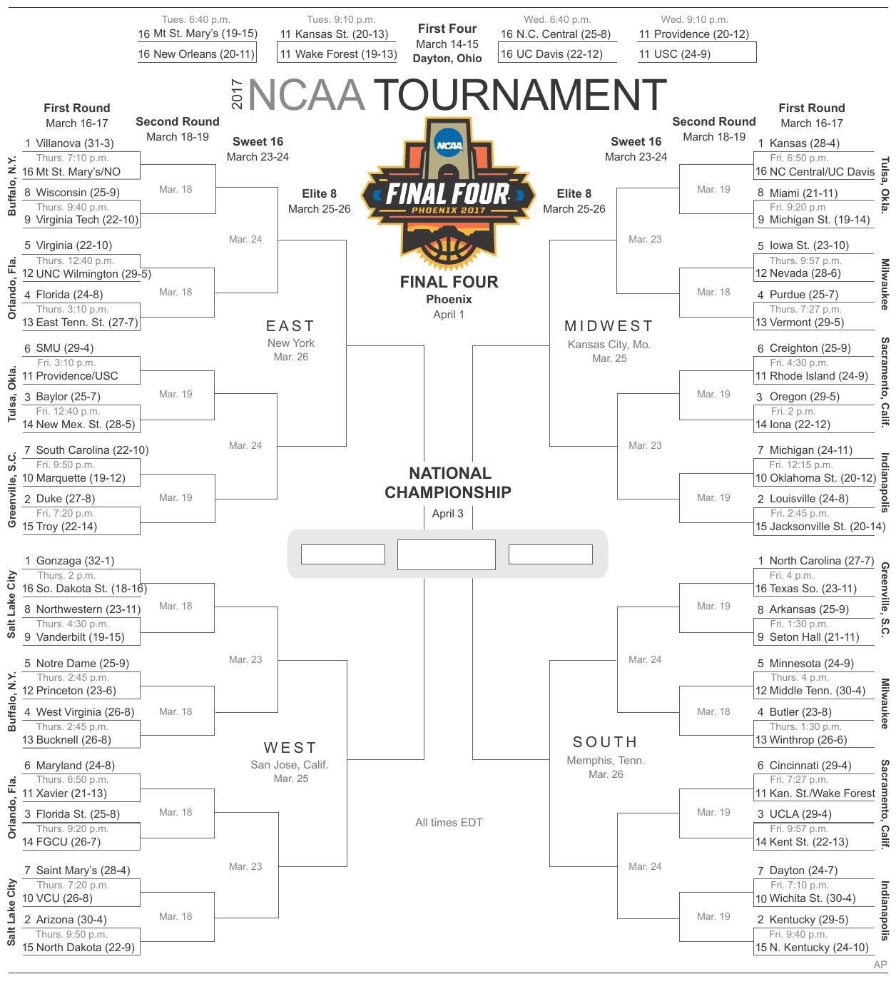 photo regarding Printable Tournament Brackets referred to as Printable NCAA match bracket