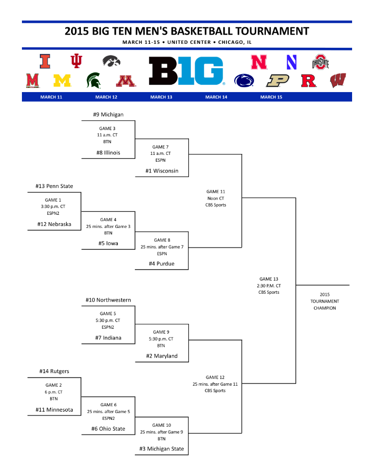 2015 Big Ten men's basketball tournament bracket