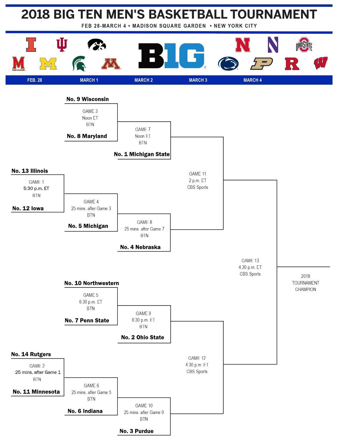 Printable 2018 Men S Big Ten Basketball Bracket Hawkmania Com Iowa