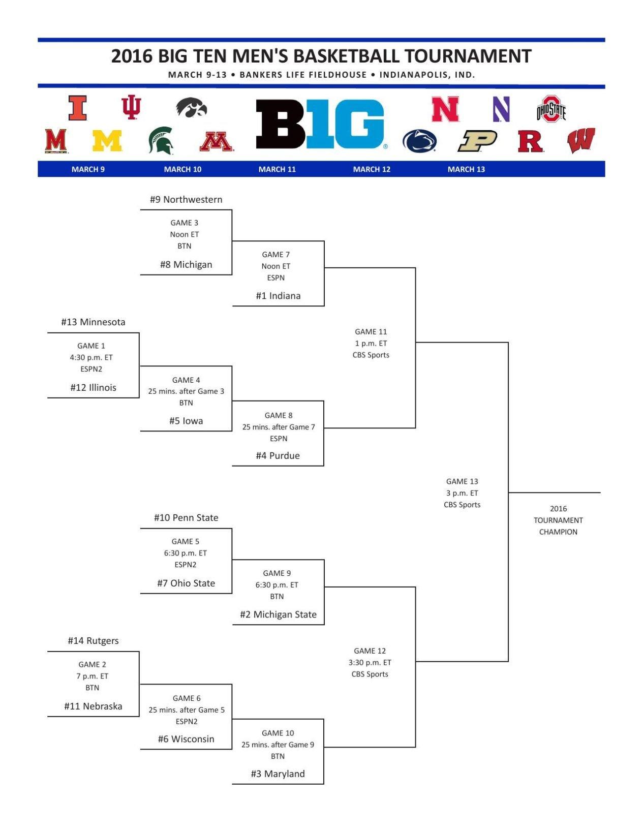 2016 Big Ten Men's Basketball Tournament - Wikipedia