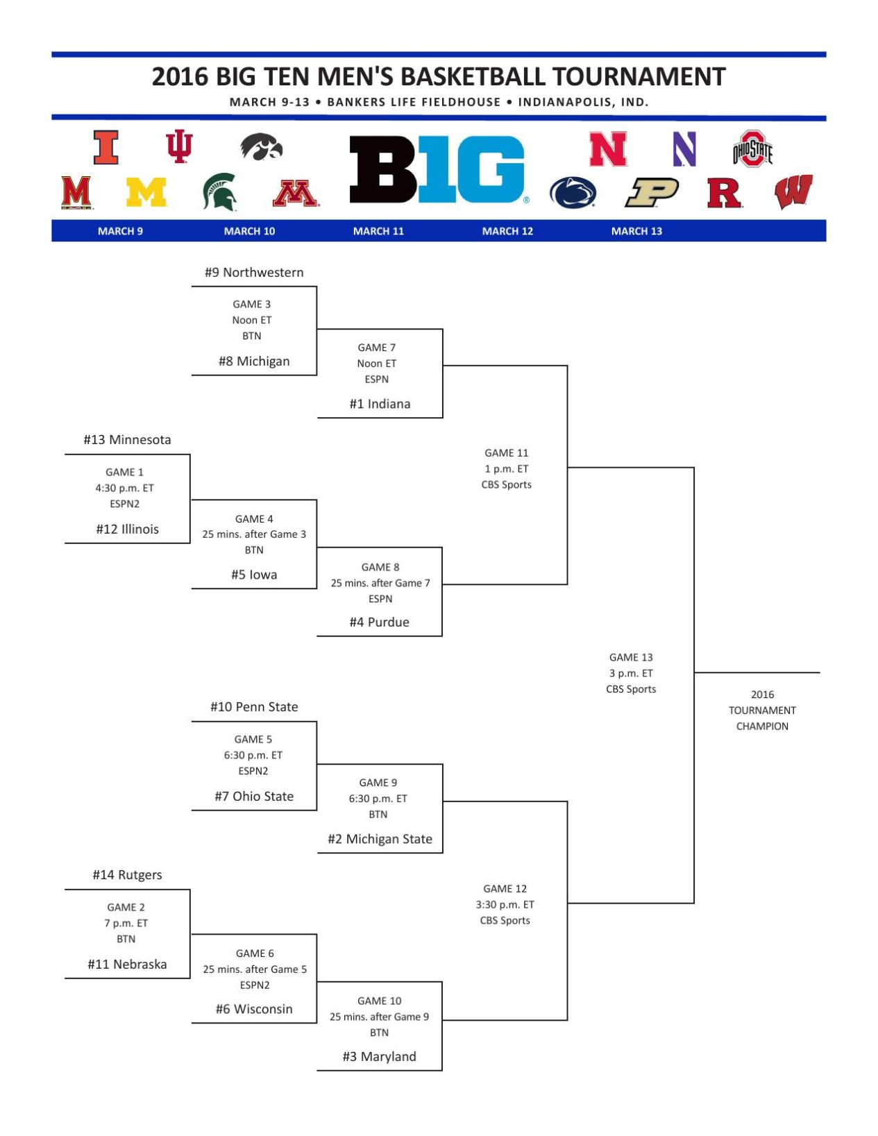 graphic relating to Printable Big Ten Tournament Bracket titled Printable 2016 Large 10 mens basketball event bracket