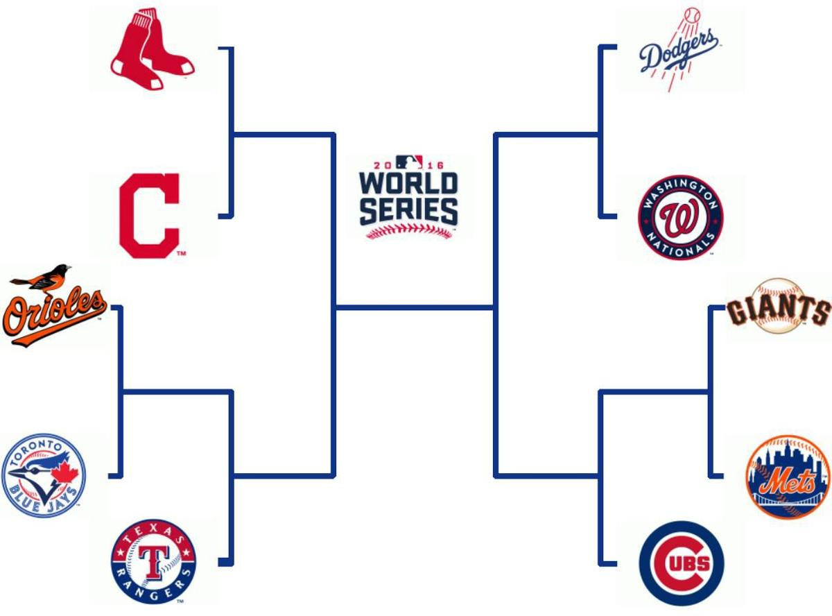 Massif image in mlb playoff bracket printable