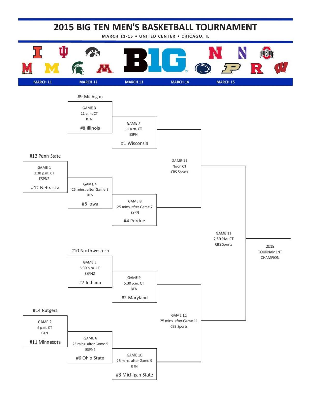 Printable 2015 Big Ten Mens Basketball Tournament Bracket