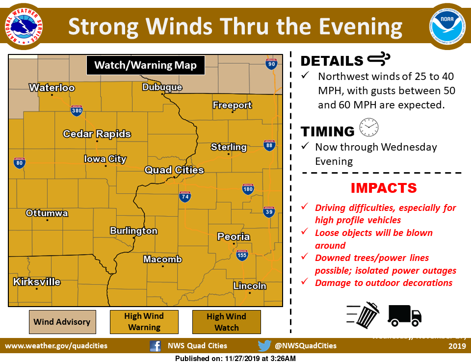 NWS: High winds