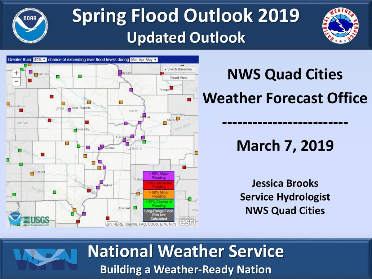 Spring flood outllook