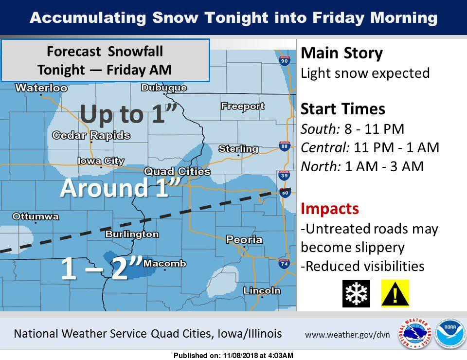 NWS: Snowfall totals