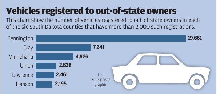 CHART: Out-of-state registrations
