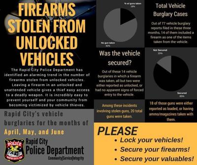 Rash of burglaries, gun thefts concern police | Crime & Courts