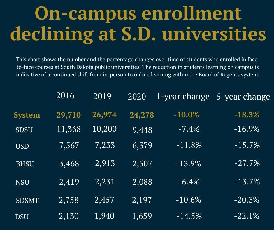 On-campus-enrollment-chart-NEW