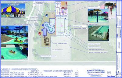 Rushville Swimming Pool Proposal