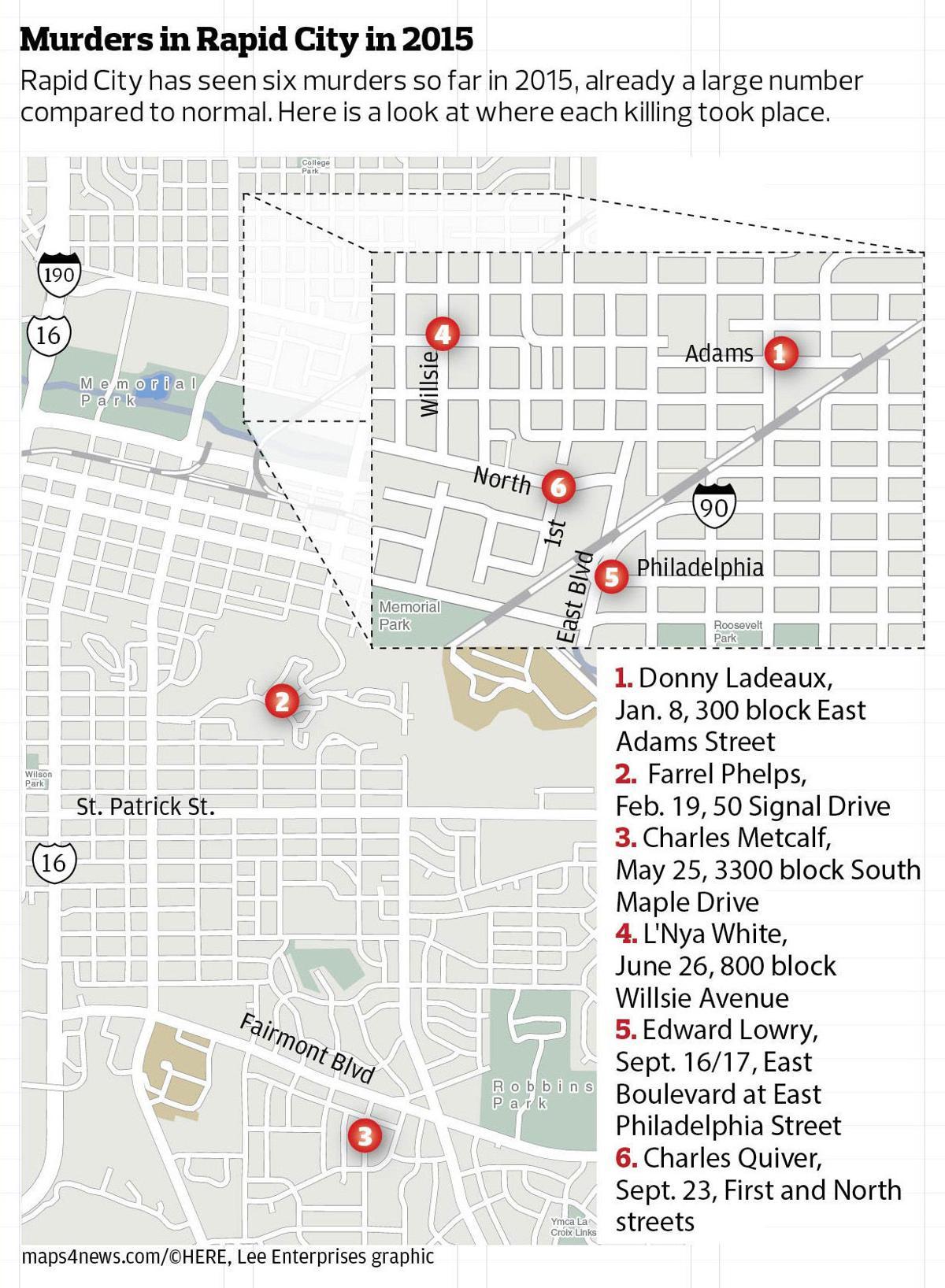 Murders in Rapid City in 2015