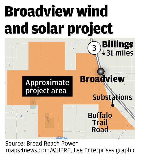 Buffalo Trail Wind and Solar