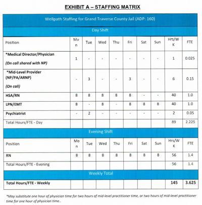 Staffing matrix (copy)