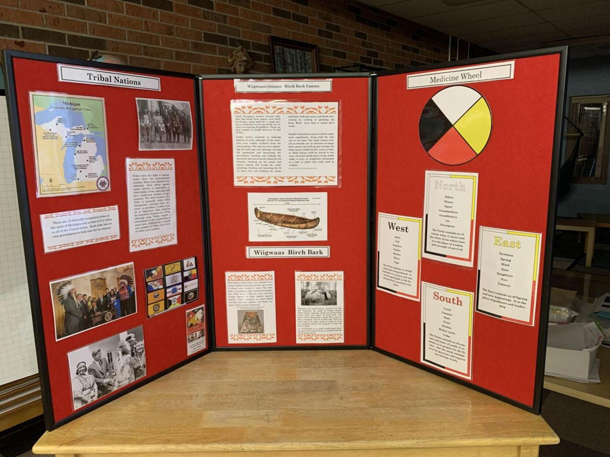 TCAPS Indigenous Peoples Day presentation board