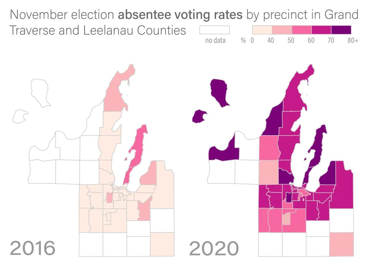 absentee voting rates