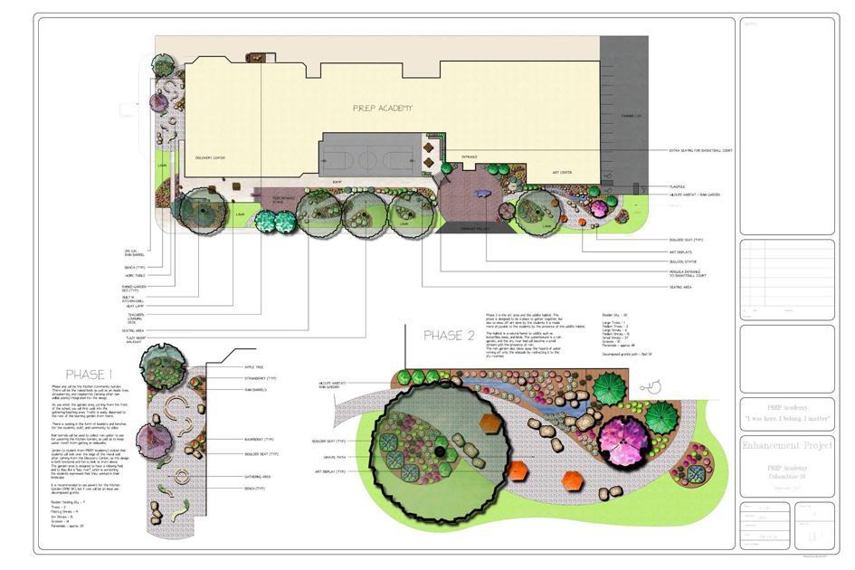 BYU-Idaho landscape design students working to change ...