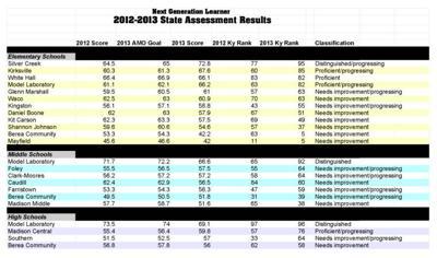 9-27 School scores FINAL.jpg