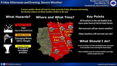 Increased severe weather threat Friday