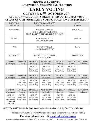 Early voting sites listed