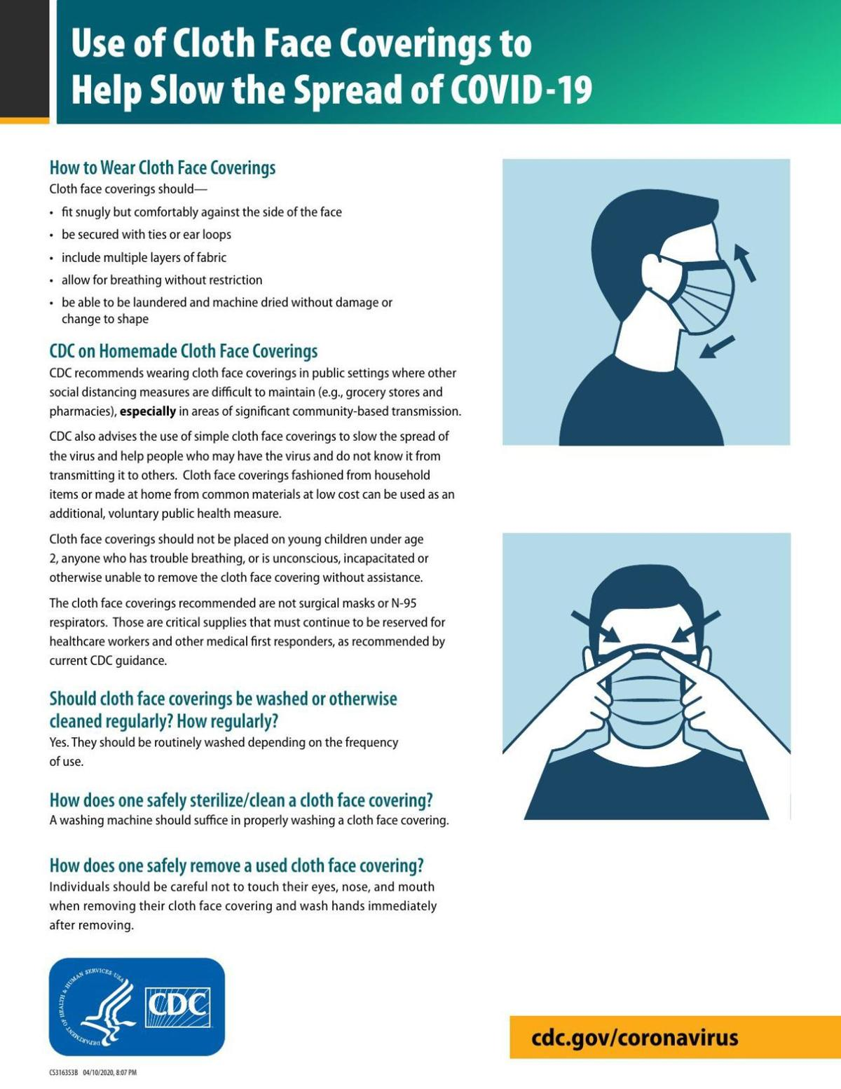 DIY Cloth Face Covering Instructions.pdf
